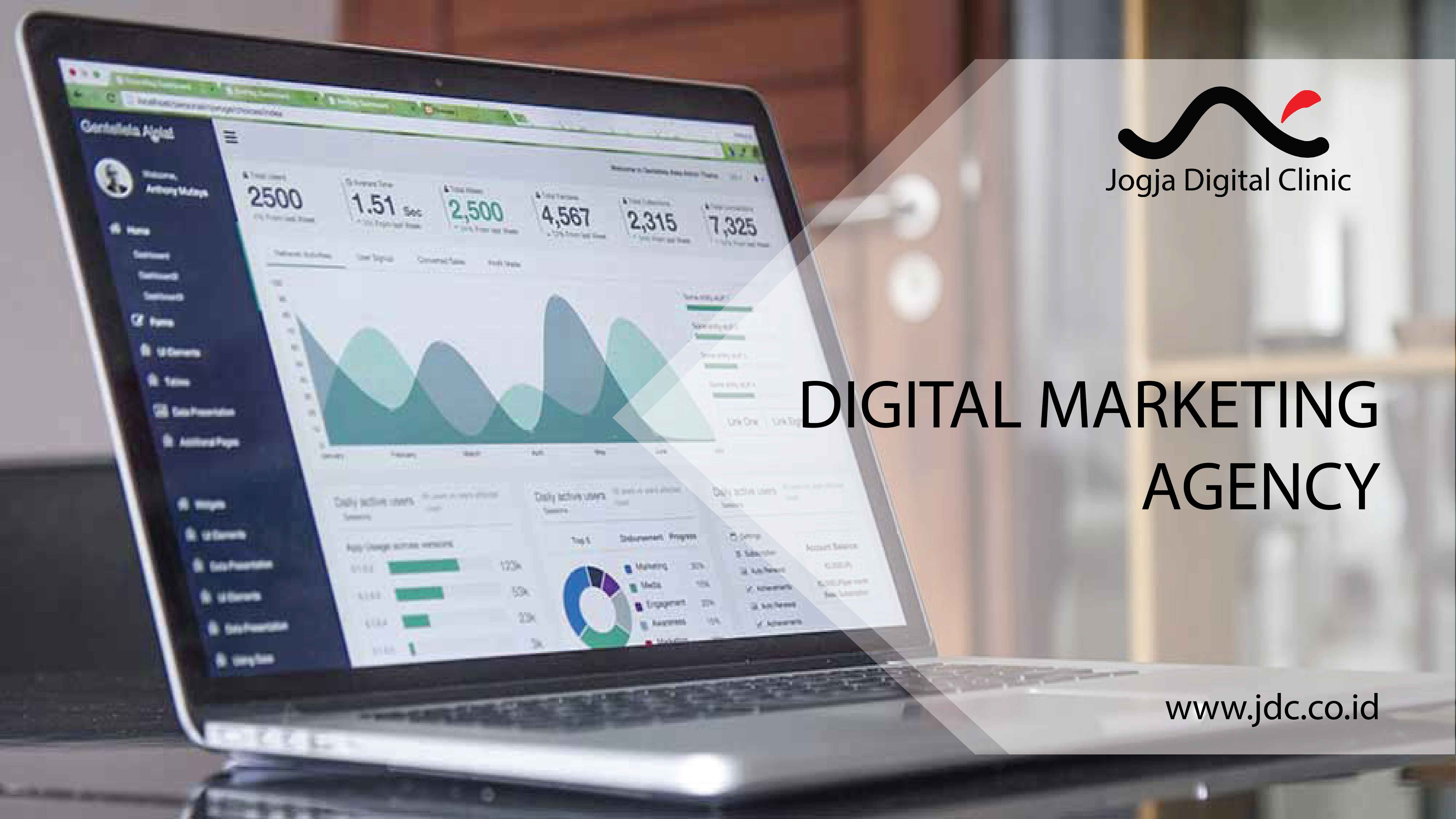 digital marketing agency terbaik