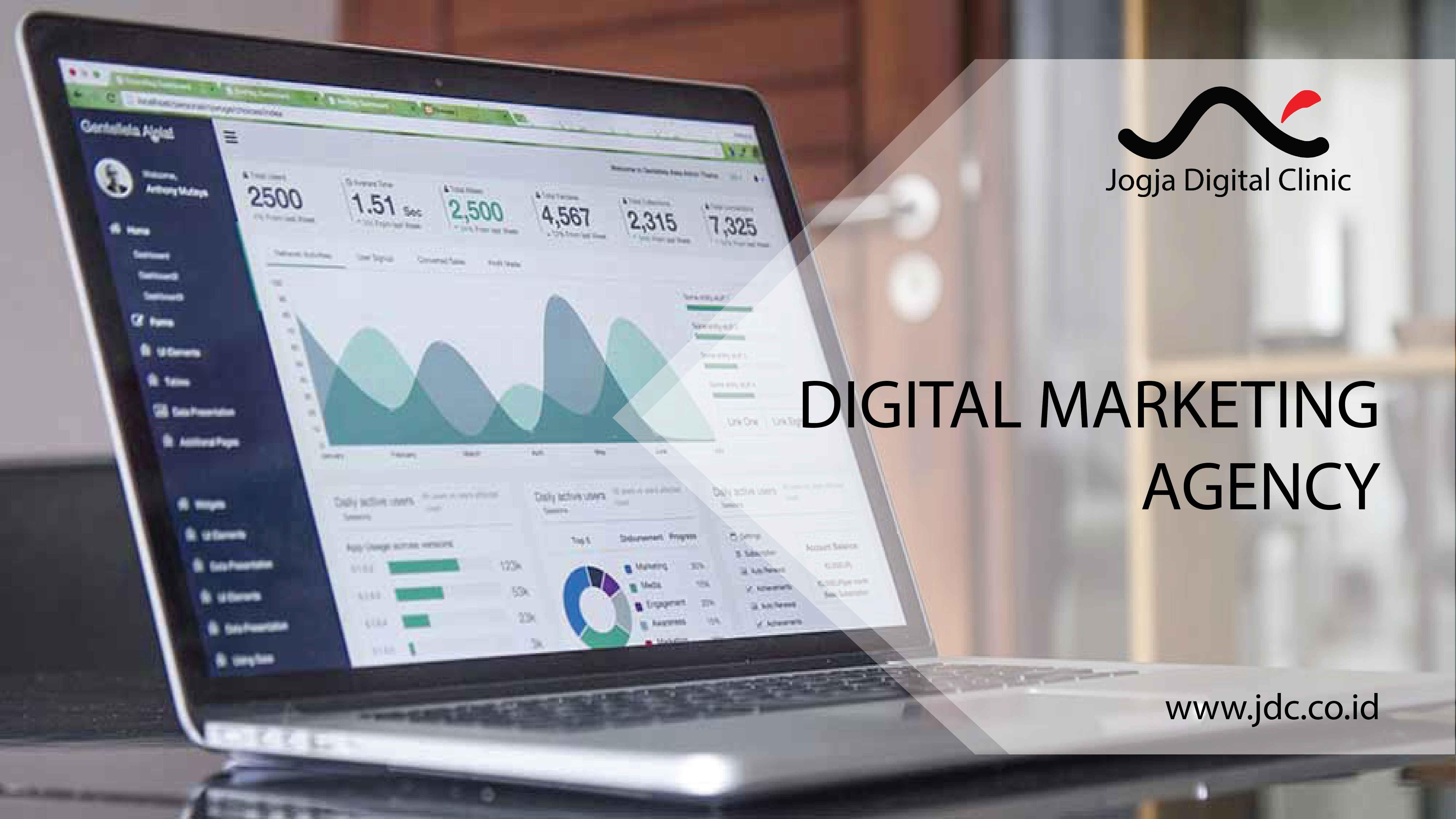digital marketing agency terbaik
