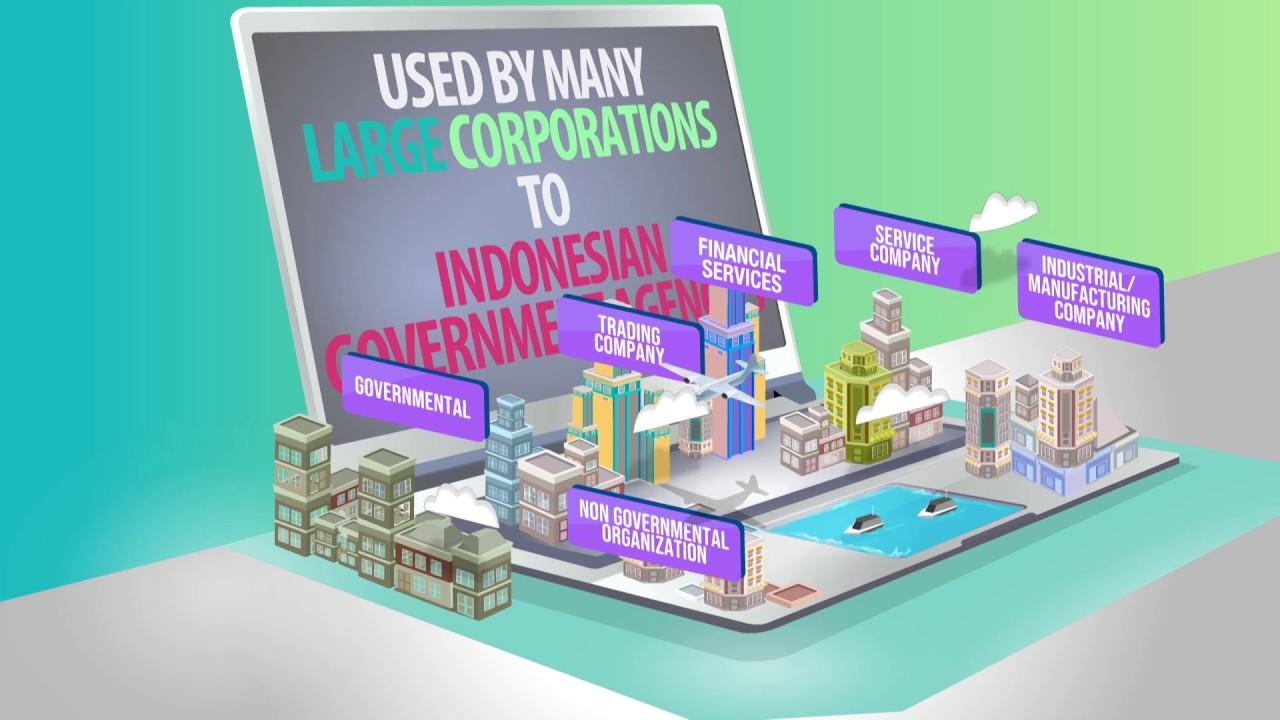 companies used digital marketing agency