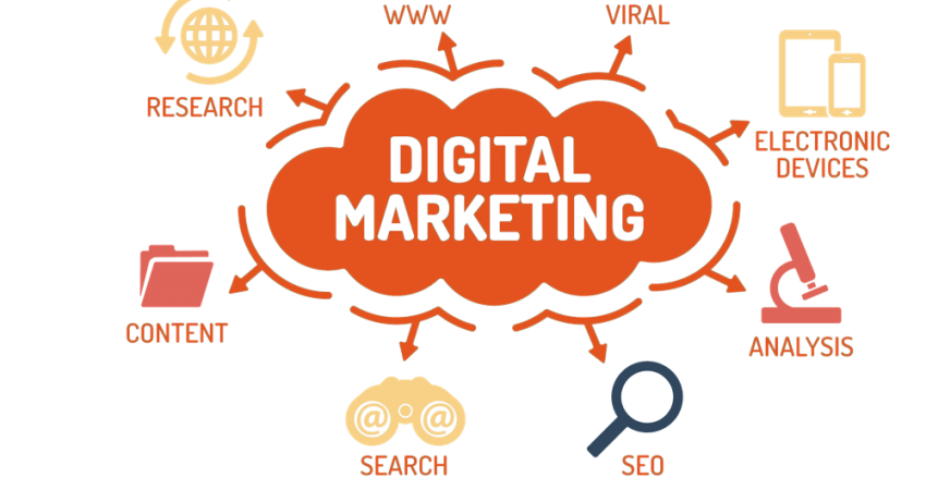 digital marketing agency jogja