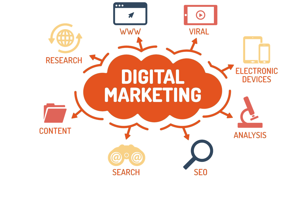 digital marketing agency jogja
