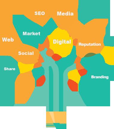 digital marketing agency semarang berkulitas