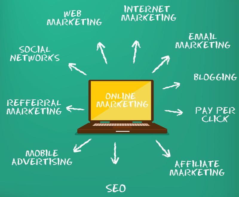internet marketing surabaya online