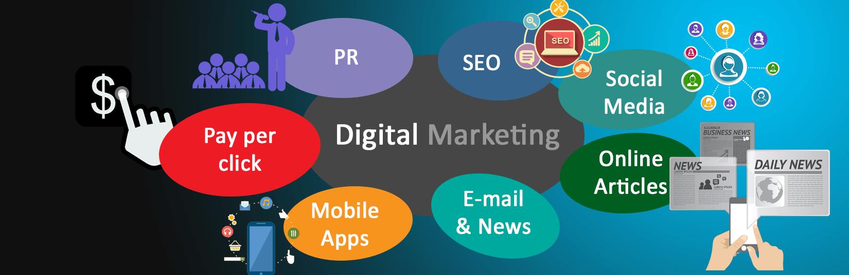 kursus digital marketing jogja berpengalaman